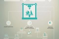 مبادرة مختبر التصنيع
